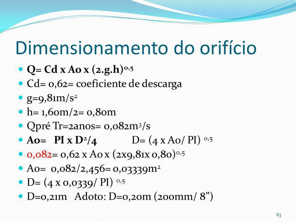 Cálculo da largura do vertedor de emergência com vazão Qs