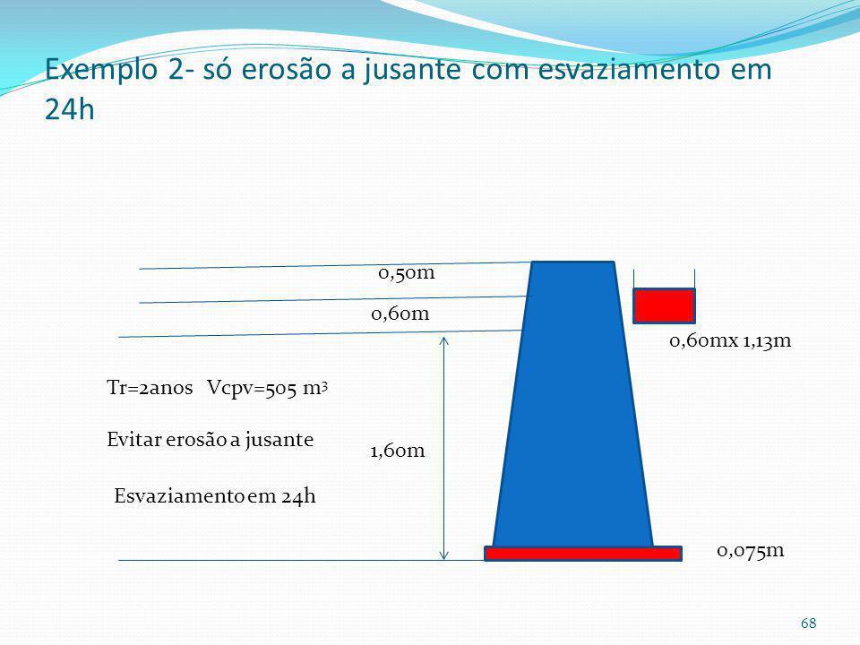 Exemplo 2- Opção 2 Diâmetro do orifício