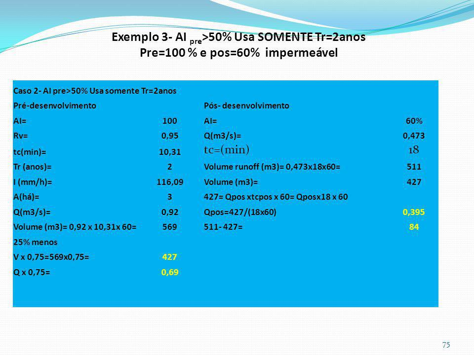 Exemplo 3 Caso 2- Area original superior a 50%
