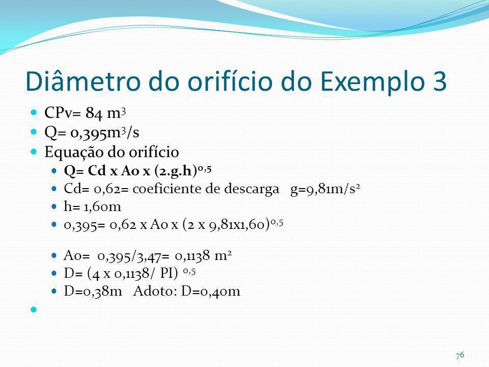 Exemplo 3- AI pre>50% Usa SOMENTE Tr=2anos Pre=100 % e pos=60% impermeável