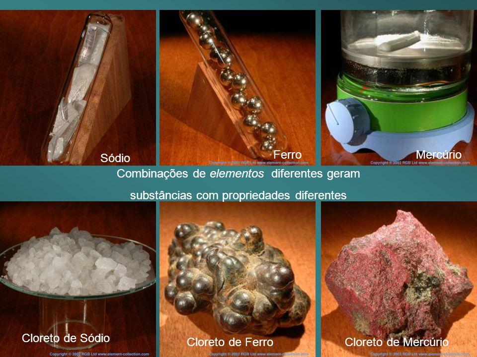 Combinações de elementos diferentes geram