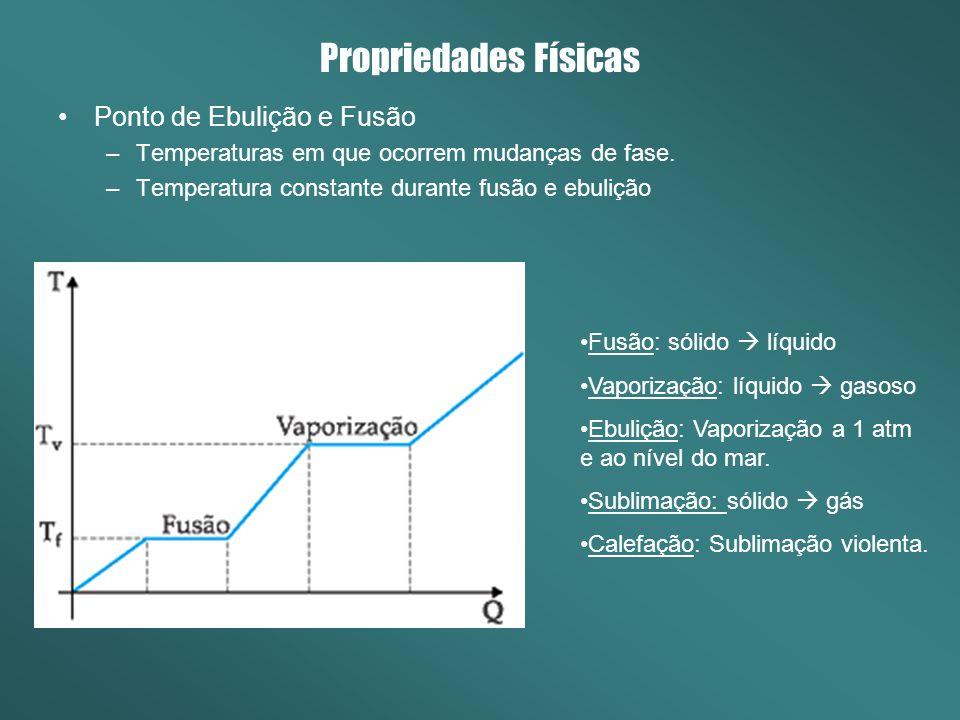 Propriedades Físicas Ponto de Ebulição e Fusão