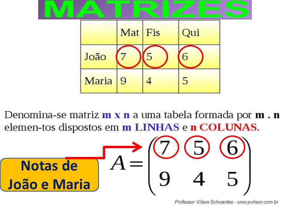 Notas de João e Maria Professor Vilson Schwantes - www.pvilson.com.br