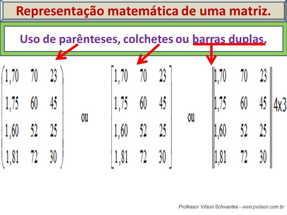 Representação matemática de uma matriz.