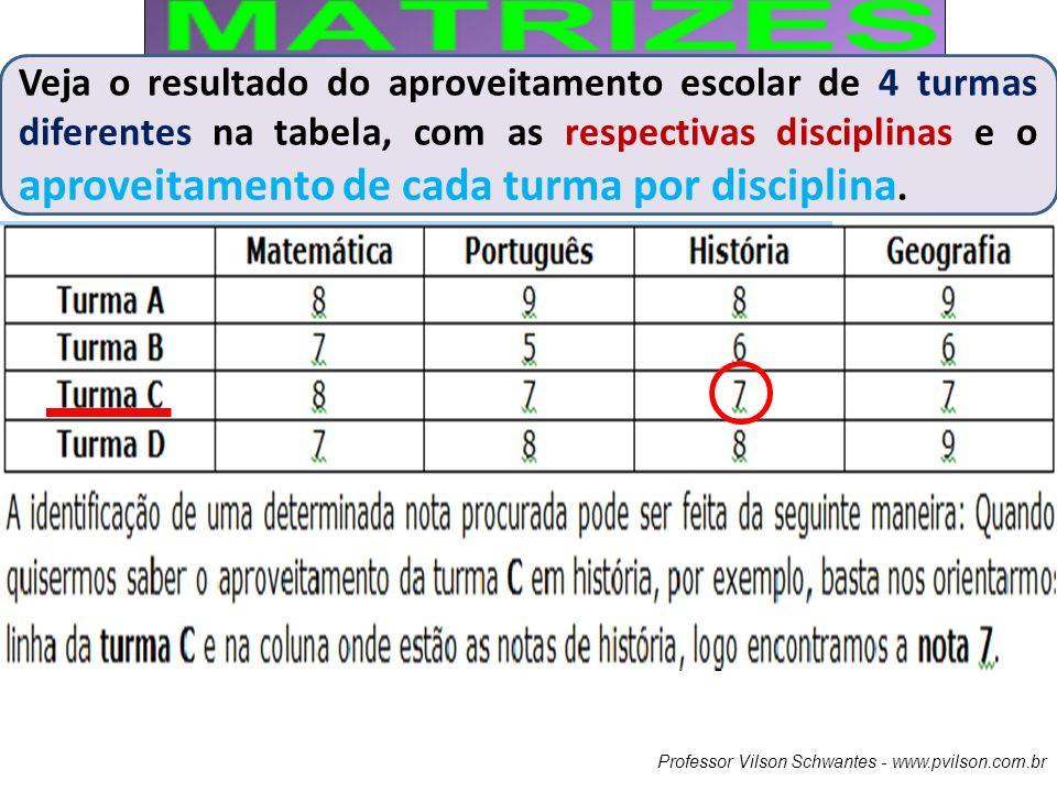 Veja o resultado do aproveitamento escolar de 4 turmas diferentes na tabela, com as respectivas disciplinas e o aproveitamento de cada turma por disciplina.