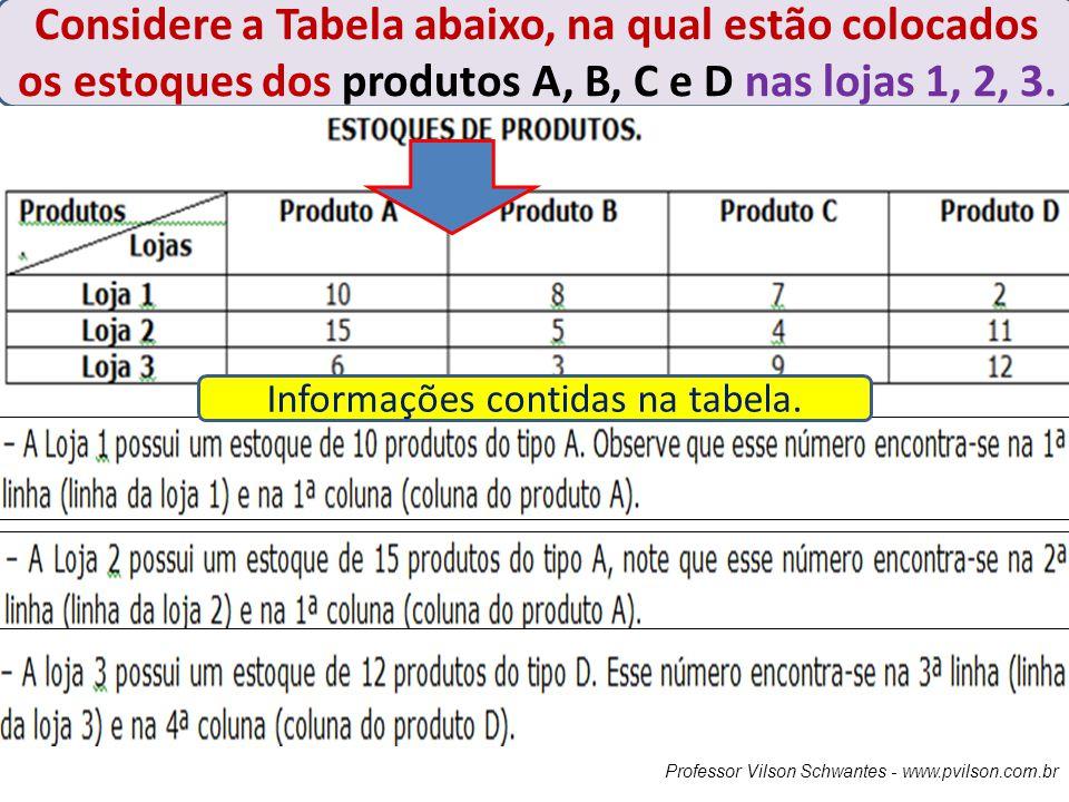 Informações contidas na tabela.