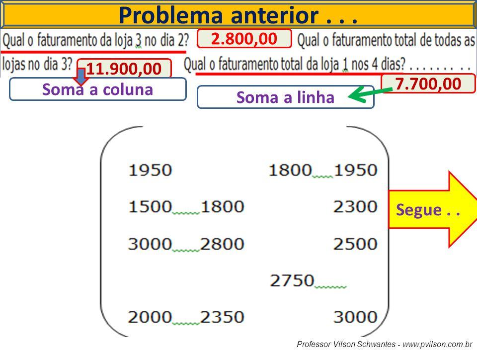 Problema anterior . . . 2.800,00 11.900,00 7.700,00 Soma a coluna