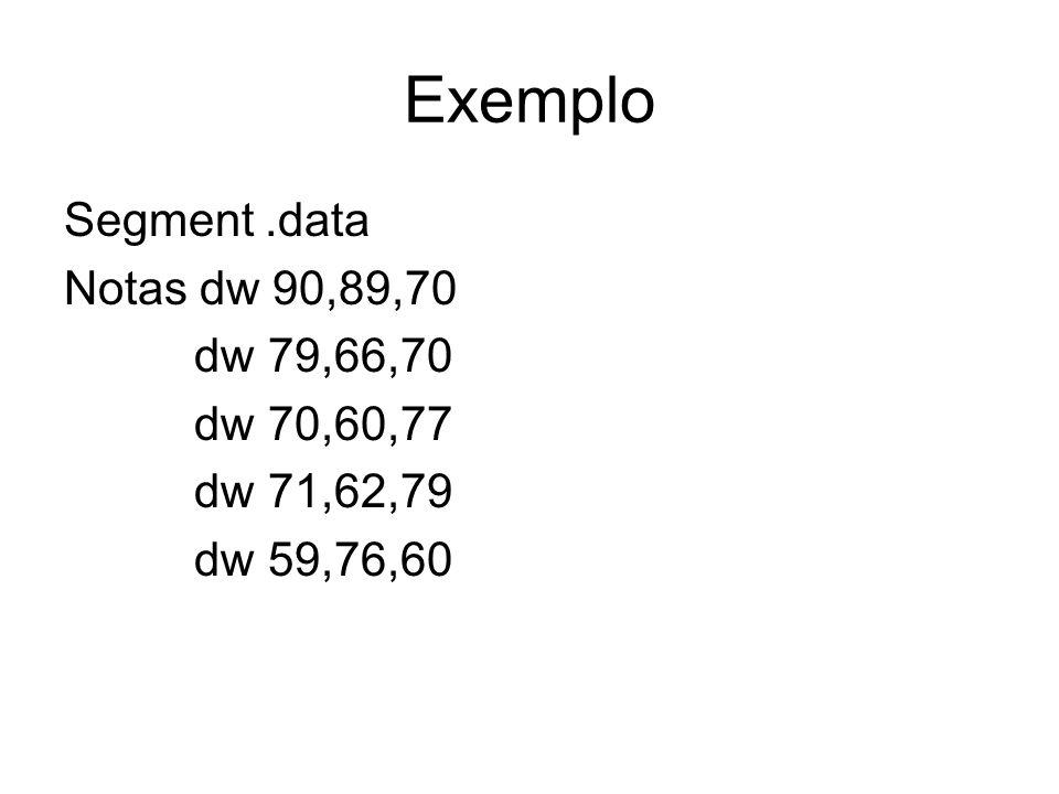 Exemplo Segment .data Notas dw 90,89,70 dw 79,66,70 dw 70,60,77