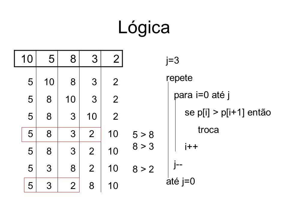 Lógica 10 5 8 3 2 j=3 repete para i=0 até j 5 10 8 3 2