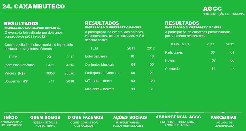 24. CAXAMBUTECO AGCC RESULTADOS RESULTADOS RESULTADOS INÍCIO