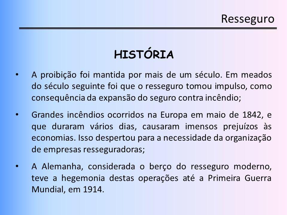 Resseguro HISTÓRIA.