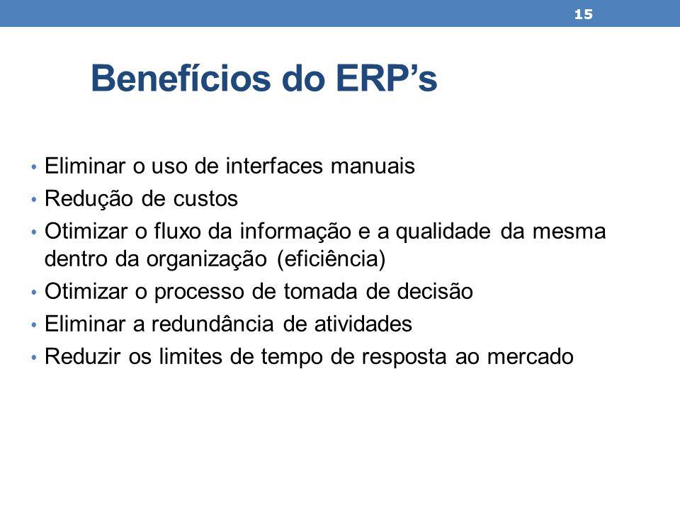 Benefícios do ERP's Eliminar o uso de interfaces manuais
