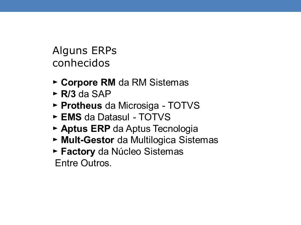 Alguns ERPs conhecidos