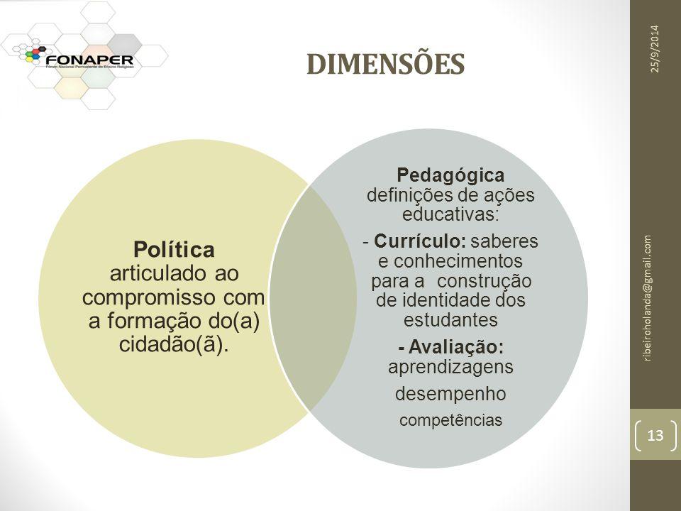 DIMENSÕES 02/04/2017. Política articulado ao compromisso com a formação do(a) cidadão(ã). Pedagógica definições de ações educativas: