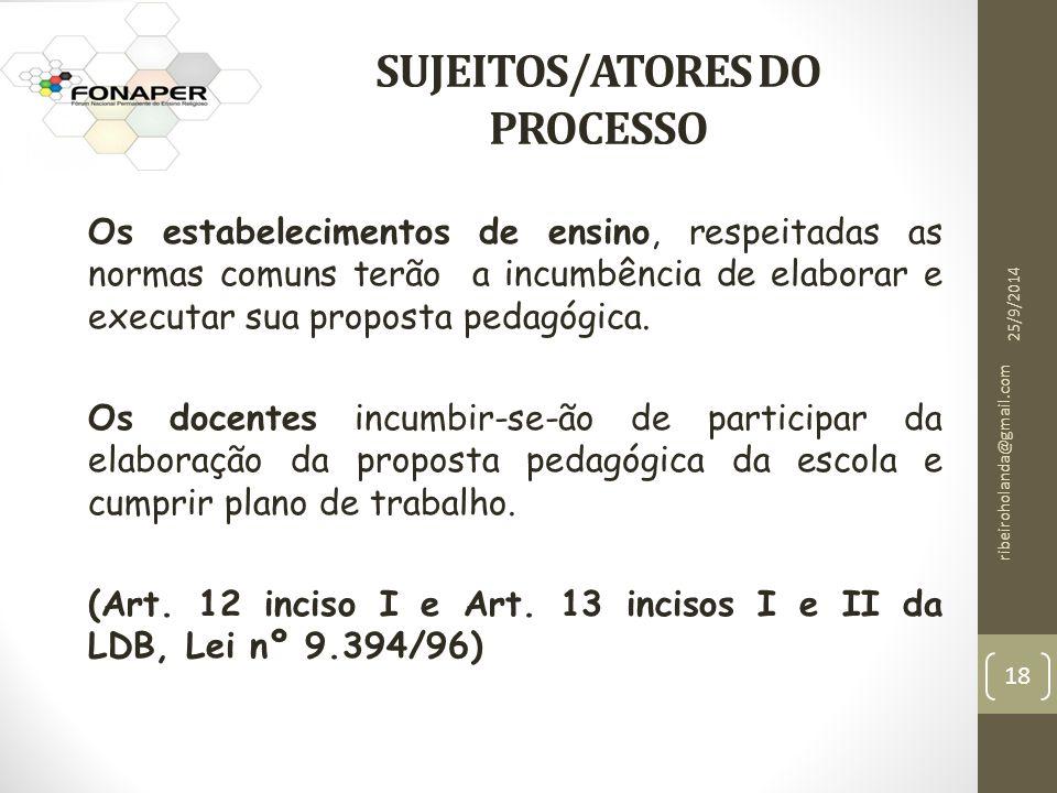 SUJEITOS/ATORES DO PROCESSO
