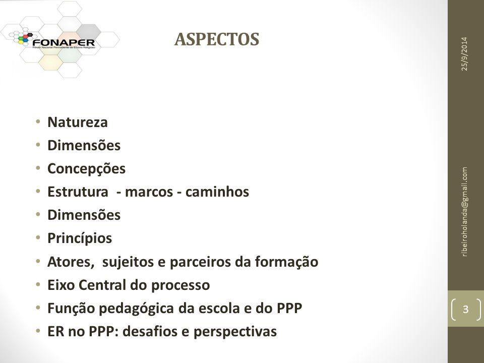 ASPECTOS Natureza Dimensões Concepções Estrutura - marcos - caminhos