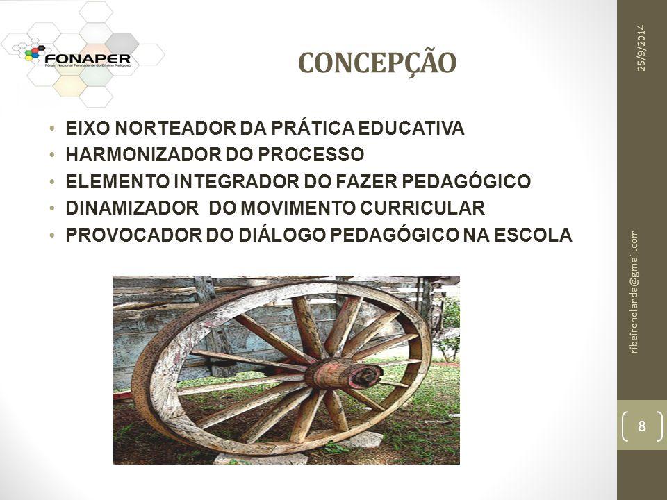 CONCEPÇÃO EIXO NORTEADOR DA PRÁTICA EDUCATIVA HARMONIZADOR DO PROCESSO