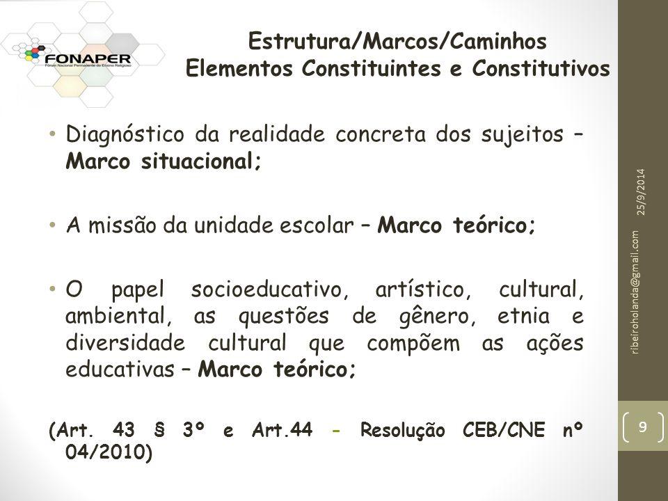 Estrutura/Marcos/Caminhos Elementos Constituintes e Constitutivos