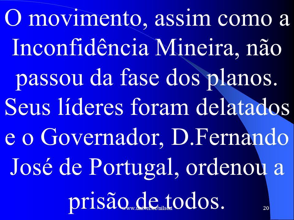 O movimento, assim como a Inconfidência Mineira, não passou da fase dos planos. Seus líderes foram delatados e o Governador, D.Fernando José de Portugal, ordenou a prisão de todos.