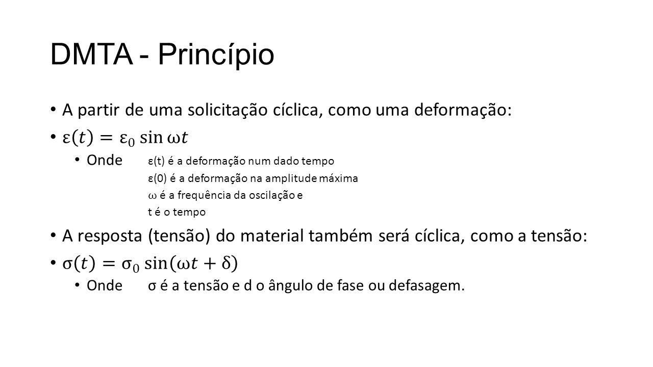 DMTA - Princípio A partir de uma solicitação cíclica, como uma deformação: ε 𝑡 = ε 0 sin ω𝑡. Onde ε(t) é a deformação num dado tempo.