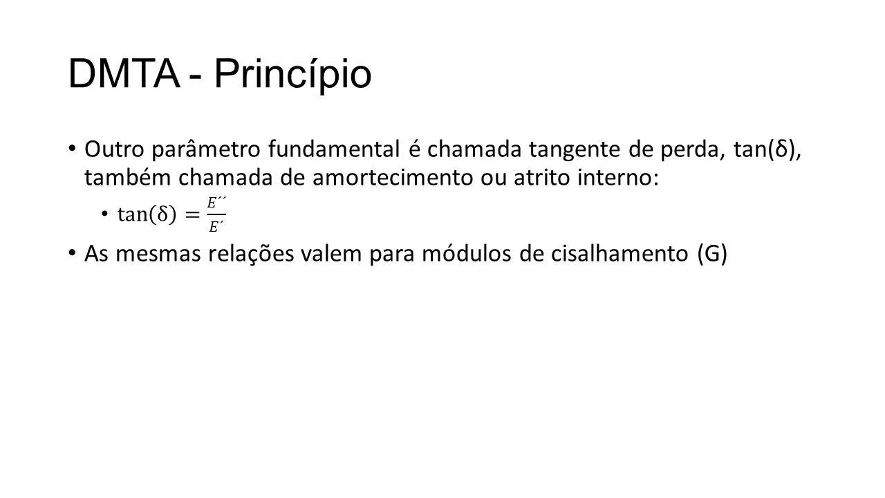 DMTA - Princípio Outro parâmetro fundamental é chamada tangente de perda, tan(δ), também chamada de amortecimento ou atrito interno: