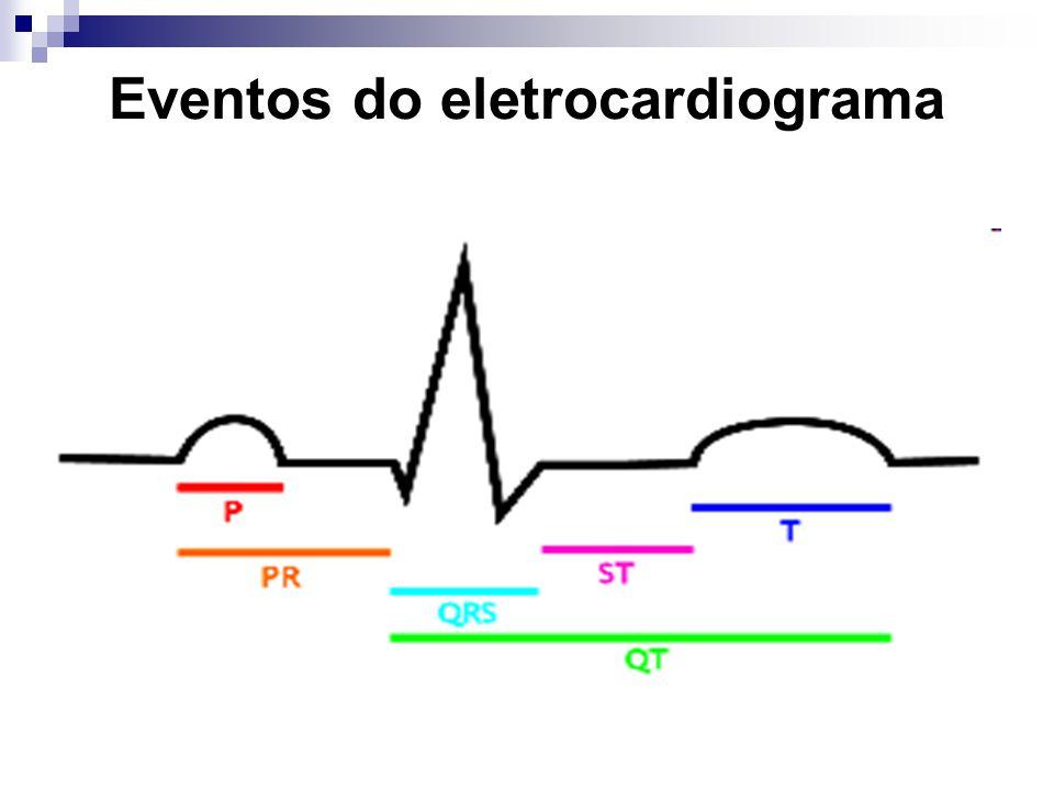 Eventos do eletrocardiograma