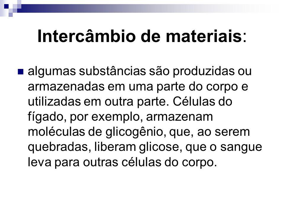 Intercâmbio de materiais: