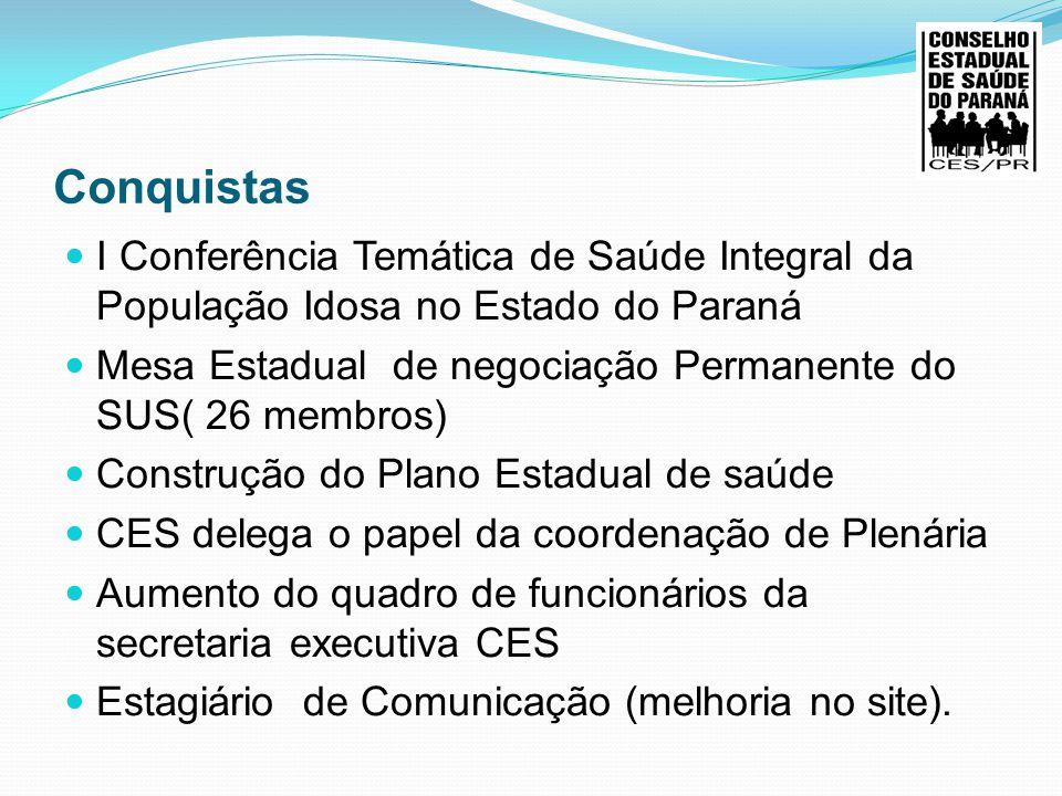 Conquistas I Conferência Temática de Saúde Integral da População Idosa no Estado do Paraná.