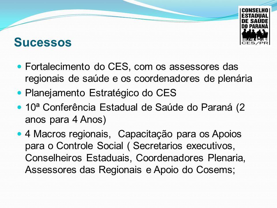 Sucessos Fortalecimento do CES, com os assessores das regionais de saúde e os coordenadores de plenária.