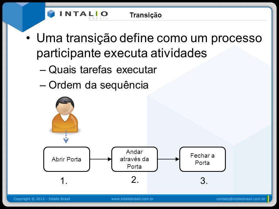 Uma transição define como um processo participante executa atividades