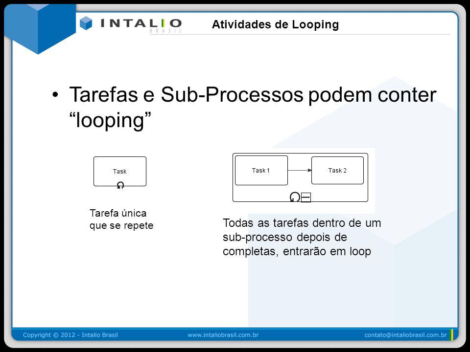 Tarefas e Sub-Processos podem conter looping