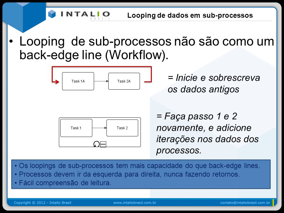 Looping de dados em sub-processos