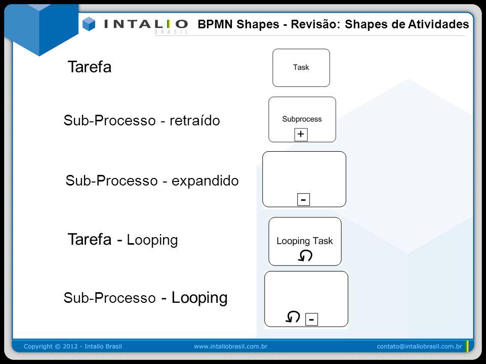 BPMN Shapes - Revisão: Shapes de Atividades