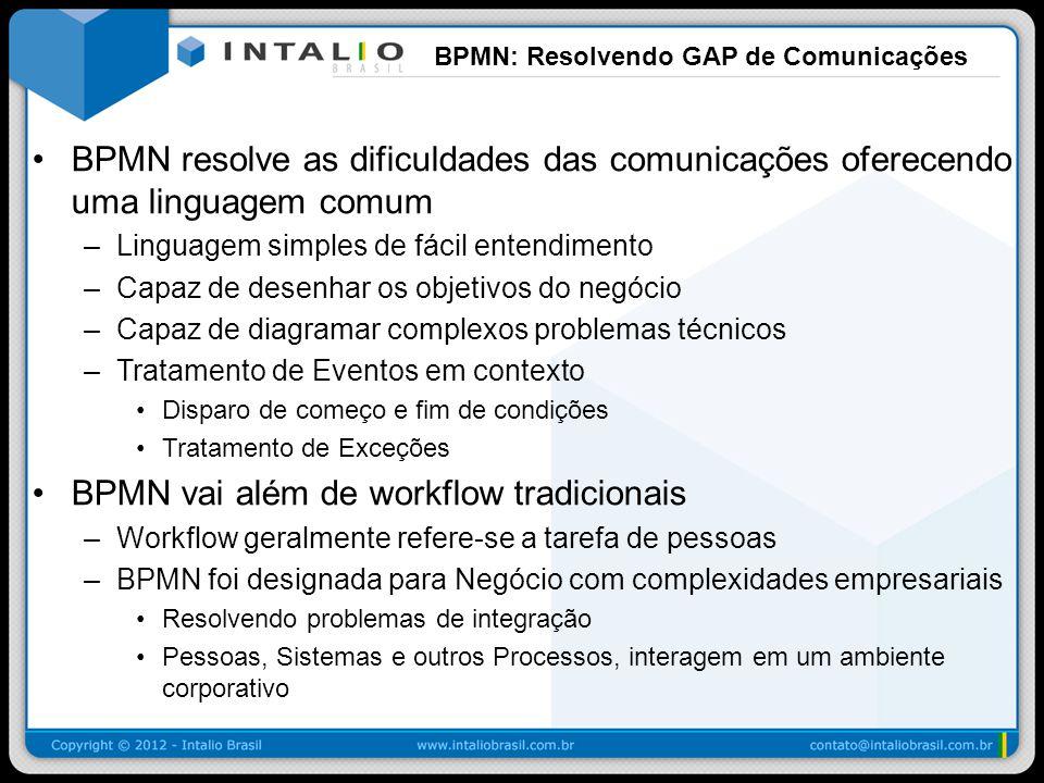 BPMN: Resolvendo GAP de Comunicações