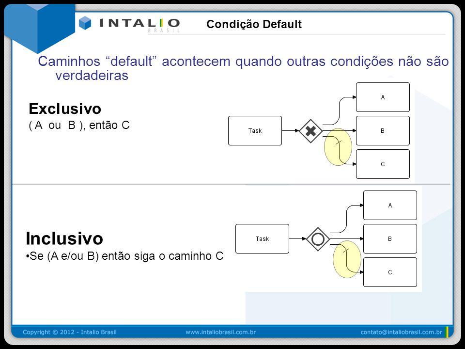 Condição Default Caminhos default acontecem quando outras condições não são verdadeiras. Exclusivo.