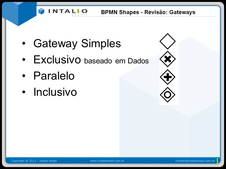 BPMN Shapes - Revisão: Gateways
