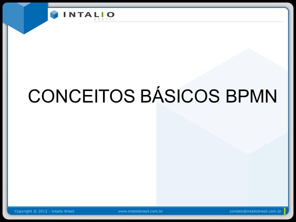 CONCEITOS BÁSICOS BPMN