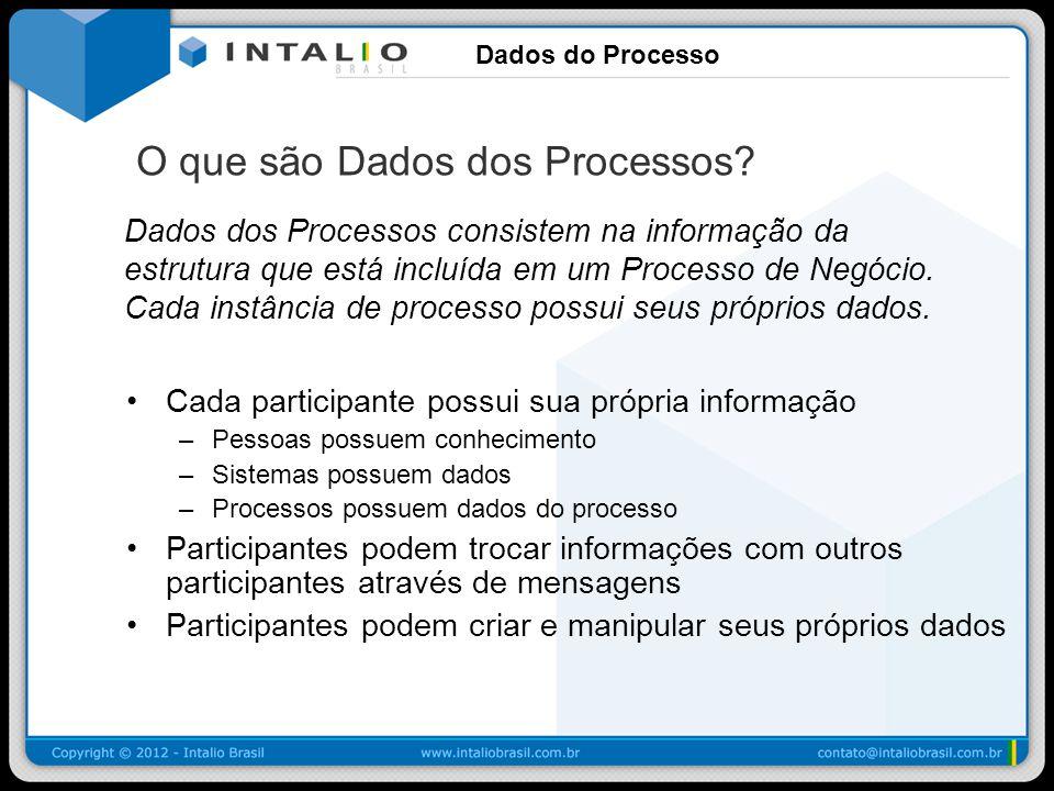 O que são Dados dos Processos
