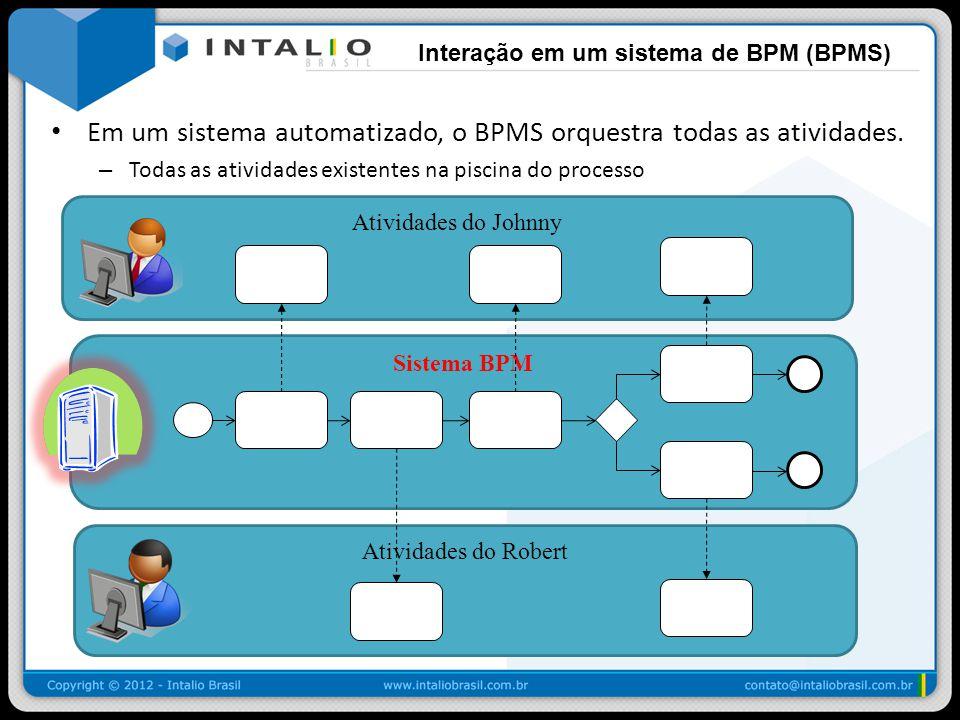 Interação em um sistema de BPM (BPMS)