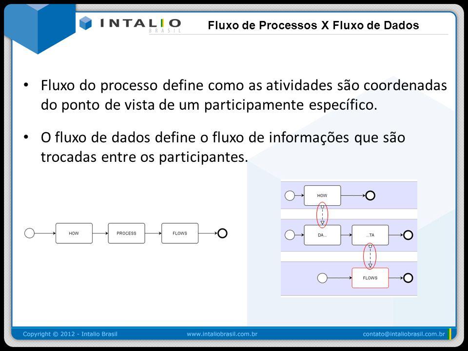 Fluxo de Processos X Fluxo de Dados