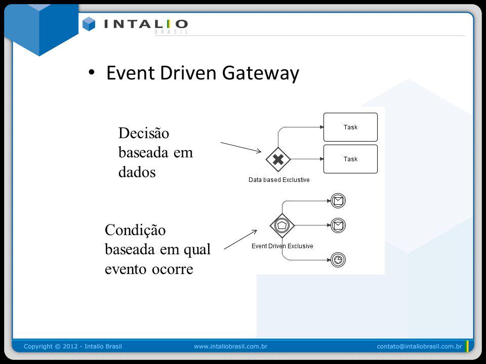 Event Driven Gateway Decisão baseada em dados