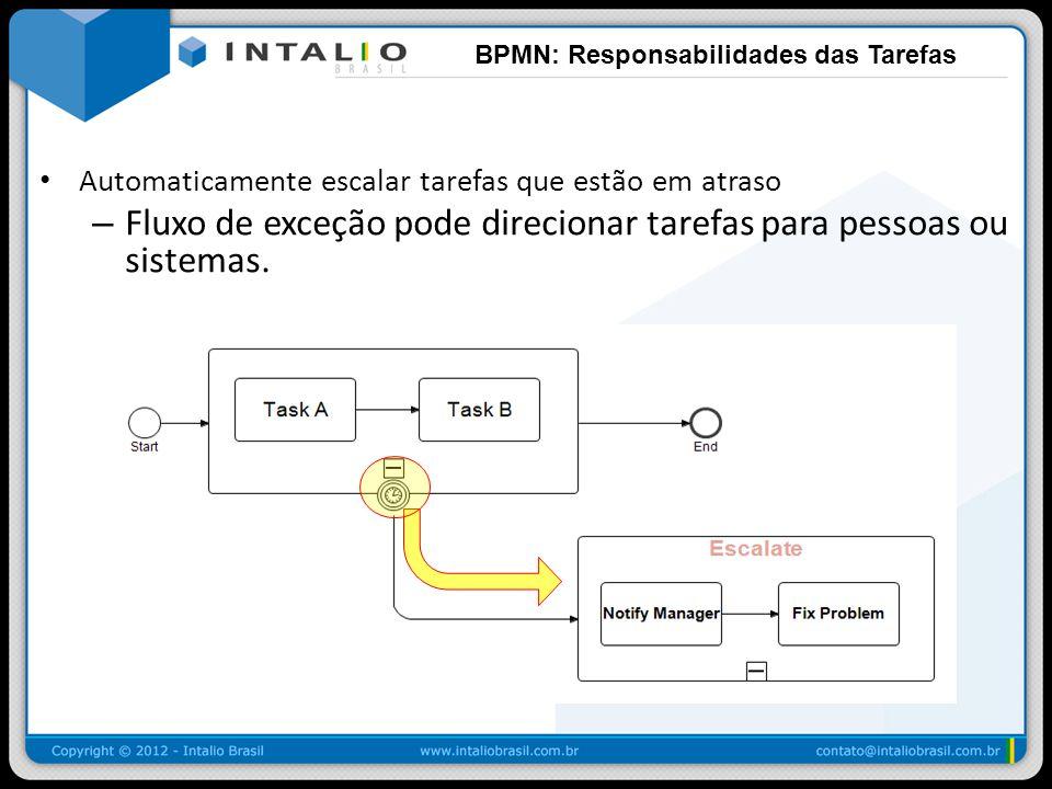 BPMN: Responsabilidades das Tarefas