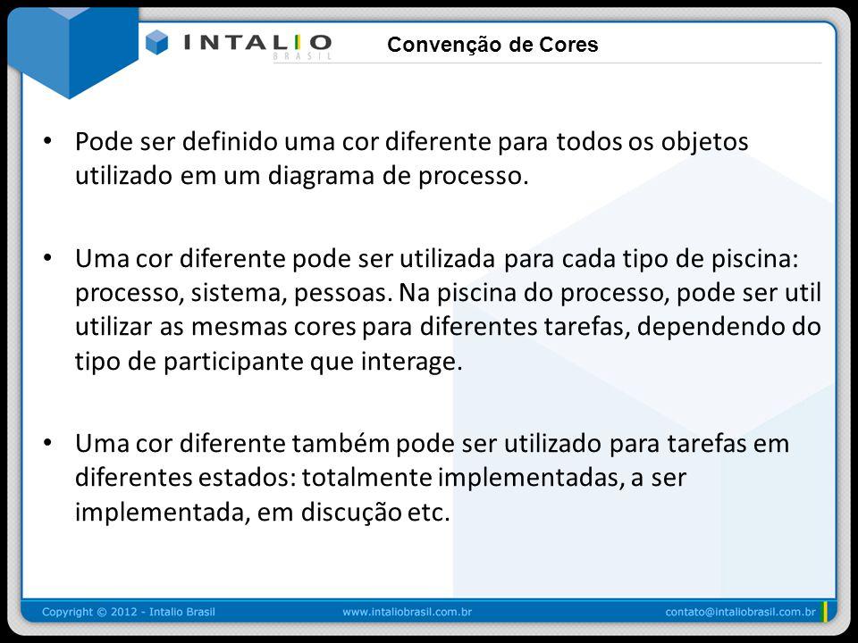 Convenção de Cores Pode ser definido uma cor diferente para todos os objetos utilizado em um diagrama de processo.