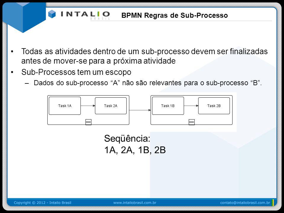 BPMN Regras de Sub-Processo