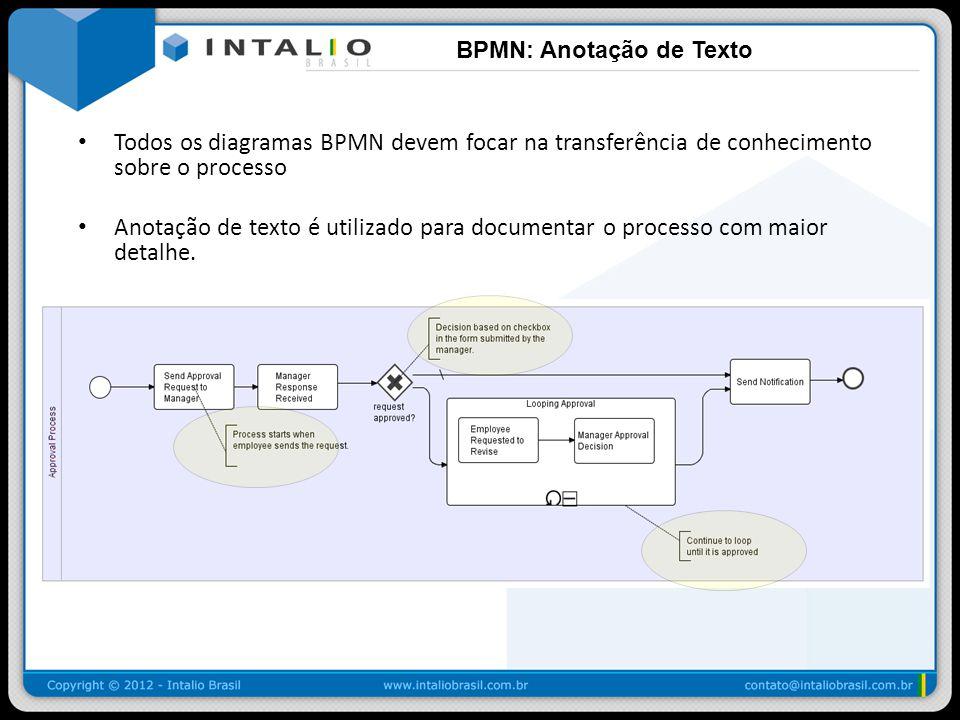 BPMN: Anotação de Texto