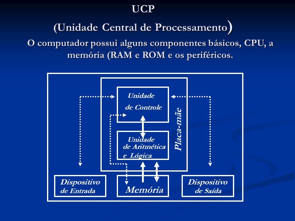 UCP (Unidade Central de Processamento)