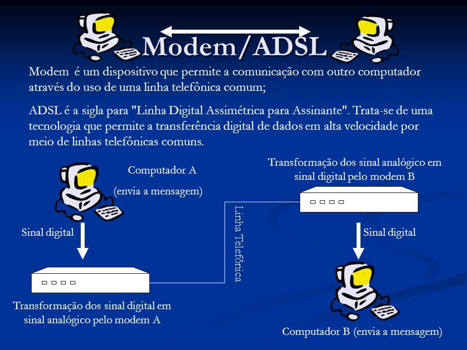 Modem/ADSL Modem é um dispositivo que permite a comunicação com outro computador através do uso de uma linha telefônica comum;
