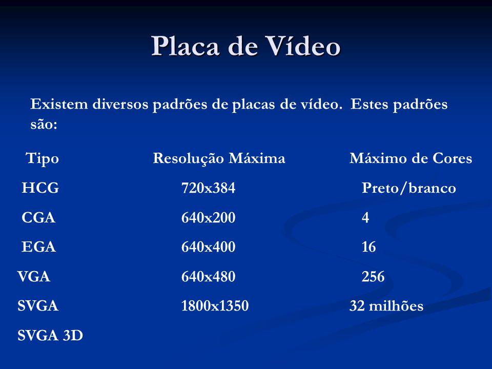 Placa de Vídeo Existem diversos padrões de placas de vídeo. Estes padrões são: Tipo Resolução Máxima Máximo de Cores.