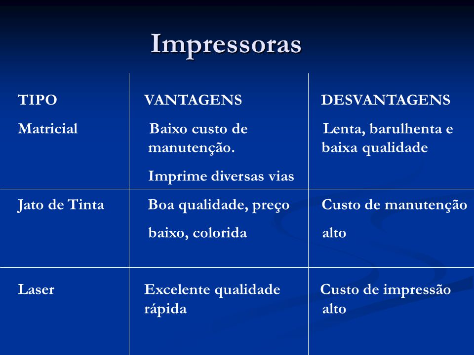 Impressoras TIPO VANTAGENS DESVANTAGENS