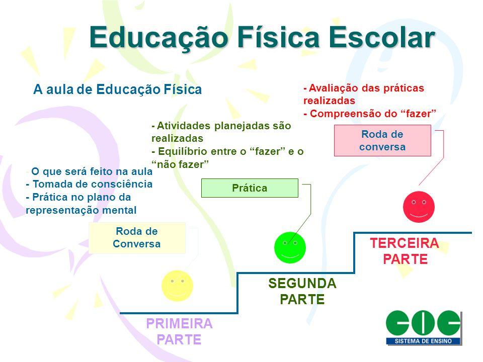 Educação Física Escolar A aula de Educação Física